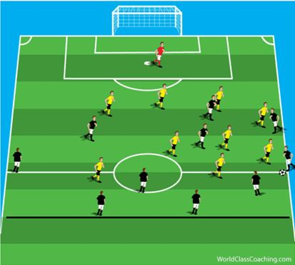 4-2-3 v 4-2-3-1 – Counter Attacking Practice