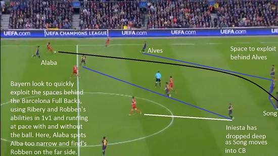 How Bayern Exposed Barcelona's Fullbacks to Score Three Goals