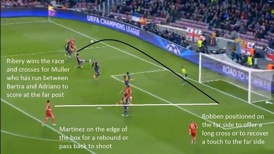 Bayern v Barca 2nd Leg (10)