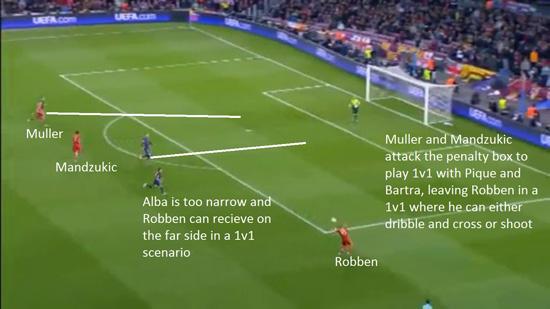 Bayern v Barca 2nd Leg (2)