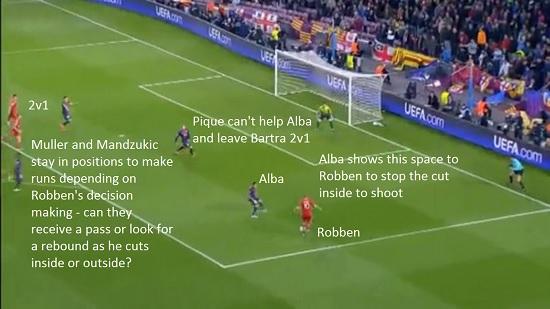 Bayern v Barca 2nd Leg (3)