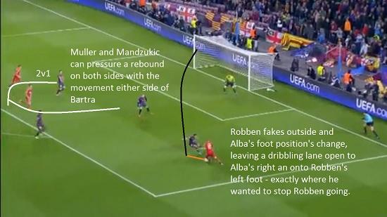 Bayern v Barca 2nd Leg (4)
