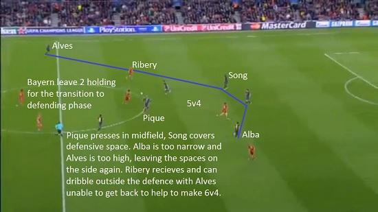 Bayern v Barca 2nd Leg (8)