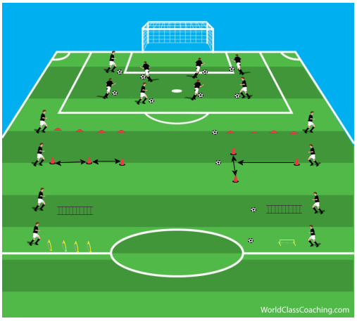Conditioning With a Ball Circuit