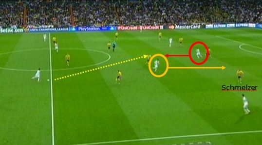 How Spain Develops Their Style of Play