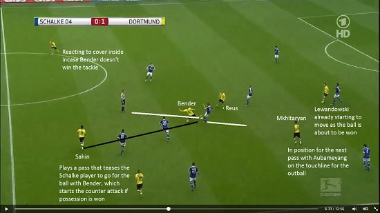 Counter Attacking at Speed - Part One