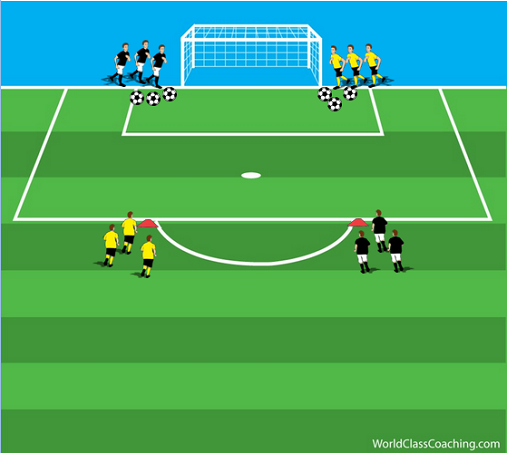 1v1_Post_to_Post_Activity-World_Class_Coaching-Diagram_6-1-Keith_Scarlett