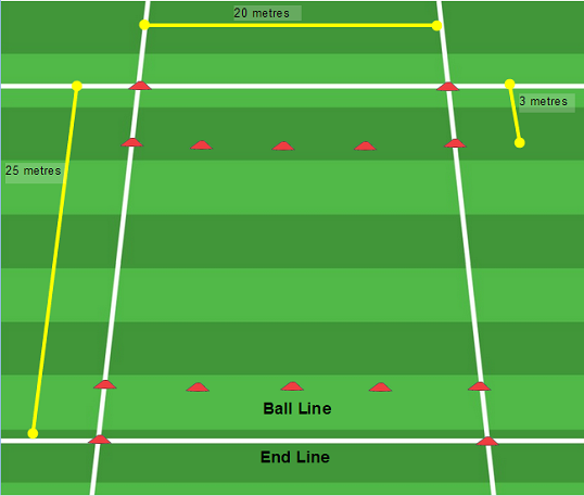 Avedikian_2v2_Forced_Man-Marking-World_Class_Coaching-Article-Keith_Scarlett_Diagram_4-1