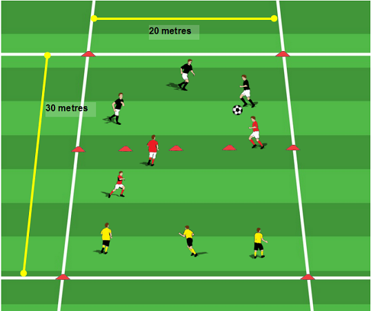 Philadelphia_3v3v3_Penetration_and_Defense-World_Class_Coaching_Article-Keith_Scarlett-Diagram_5-1