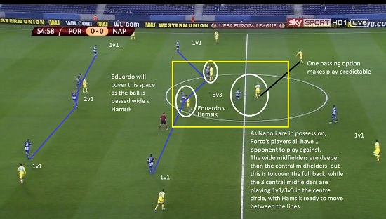 Article 4 Midfield Defending 1
