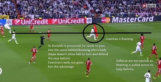 Real Madrid Counter Attacks v Bayern Munich