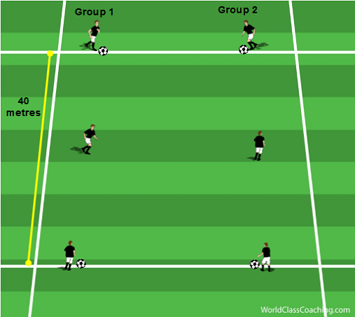 Technique_Triplets-World_Class_Coaching_Article-Keith_Scarlett-Diagram_8-1