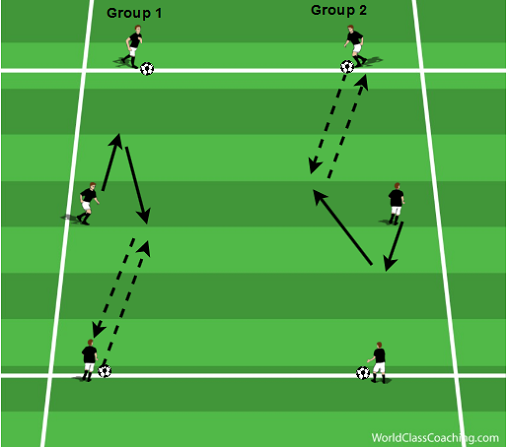Technique_Triplets-World_Class_Coaching_Article-Keith_Scarlett-Diagram_8-2