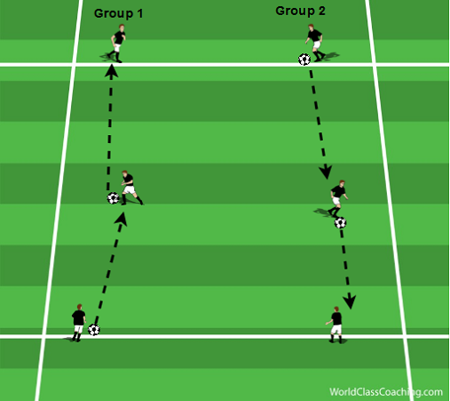 Technique_Triplets-World_Class_Coaching_Article-Keith_Scarlett-Diagram_8-3
