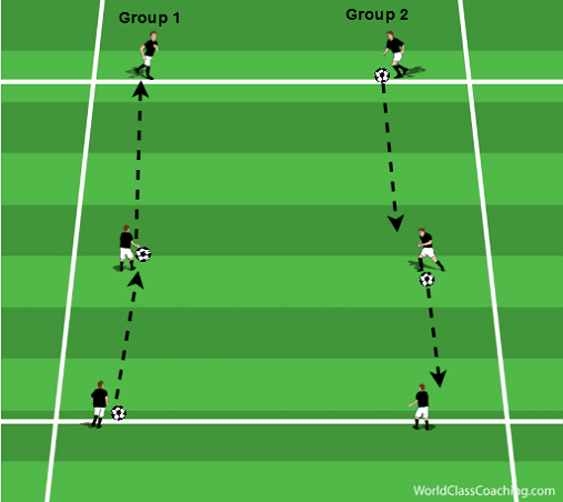 Technique_Triplets-World_Class_Coaching_Article-Keith_Scarlett-Diagram_8-4