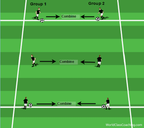 Technique_Triplets-World_Class_Coaching_Article-Keith_Scarlett-Diagram_8-6