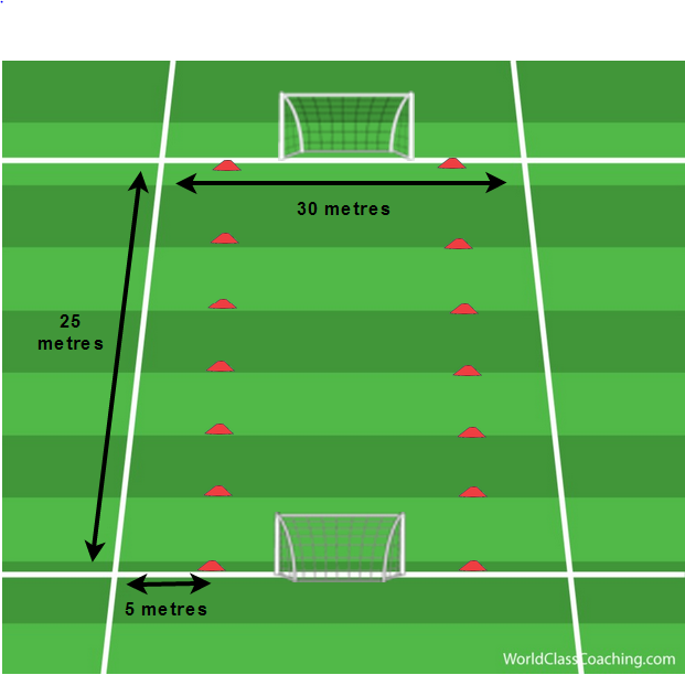 Small-Sided Game For Flank Play