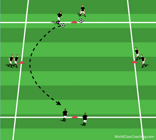 OP_Technical_Diamond-World_Class_Coaching_Article-Keith_Scarlett-Diagram_9-2