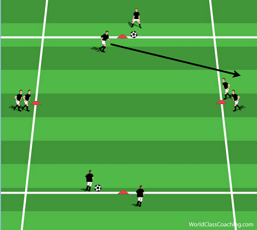 OP_Technical_Diamond-World_Class_Coaching_Article-Keith_Scarlett-Diagram_9-3