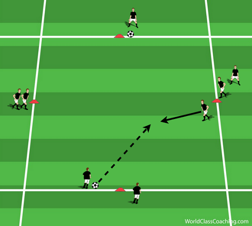 OP_Technical_Diamond-World_Class_Coaching_Article-Keith_Scarlett-Diagram_9-4