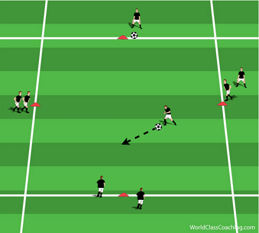 OP_Technical_Diamond-World_Class_Coaching_Article-Keith_Scarlett-Diagram_9-5