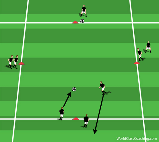 OP_Technical_Diamond-World_Class_Coaching_Article-Keith_Scarlett-Diagram_9-6