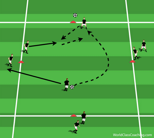 OP_Technical_Diamond-World_Class_Coaching_Article-Keith_Scarlett-Diagram_9-7