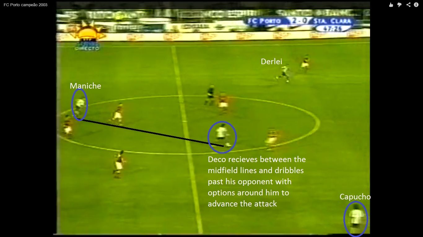 The Tactics That Made Mourinho Great