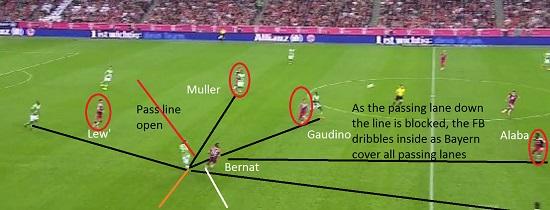BayernPressing2