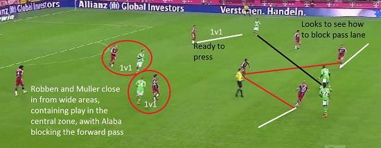 BayernPressing6
