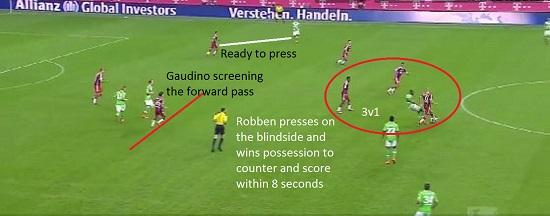 BayernPressing7