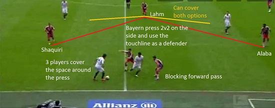 BayernPressing10