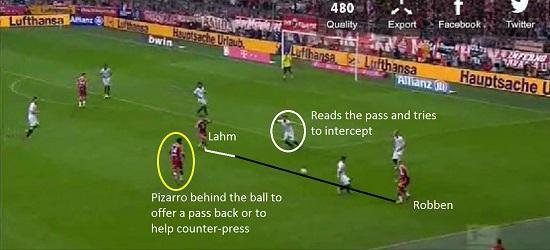 BayernPressing15