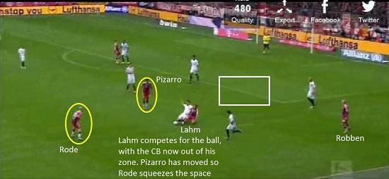 BayernPressing16