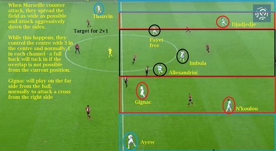 Attacking Effectively from Wide Areas