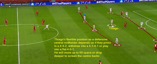 Thiago's Flexibility to Play Multiple Defensive Shapes
