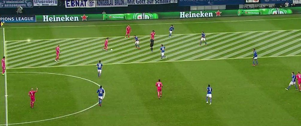 Schalke Controlling the Channels v Real Madrid