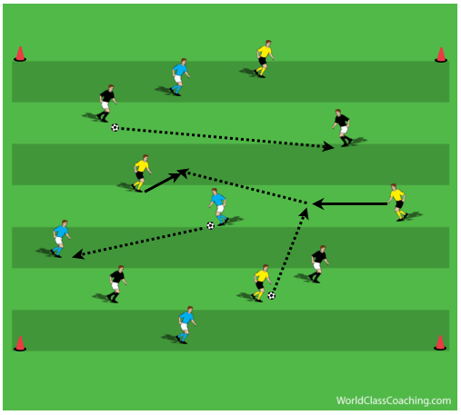 Moving the Ball Away from Pressure
