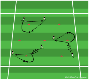 Applying Combination Play to the Game