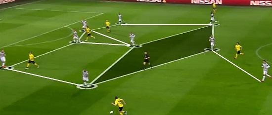Juventus Compact Defense