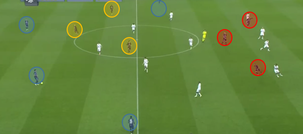 Attacking Movements of Central Midfielders