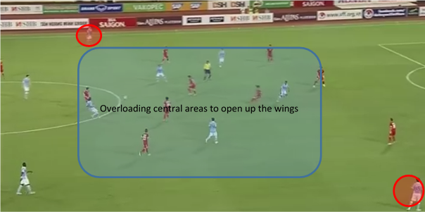 Developing Wing Play