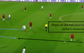 Creating Space with Striker's Movement