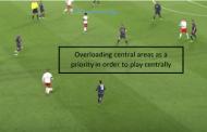 Pressing Analysis