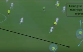 Breaking Through the Midfield